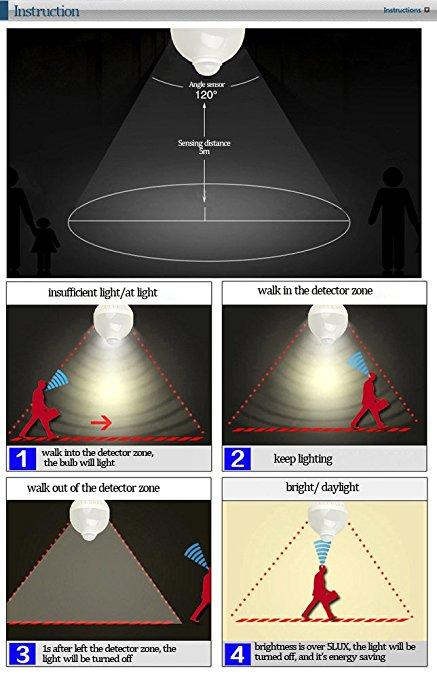 Smart LED PIR Infrared Detection Sensor Light Bulb