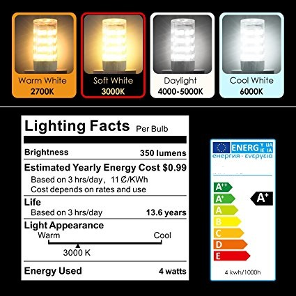 Appliance Light Bulbs